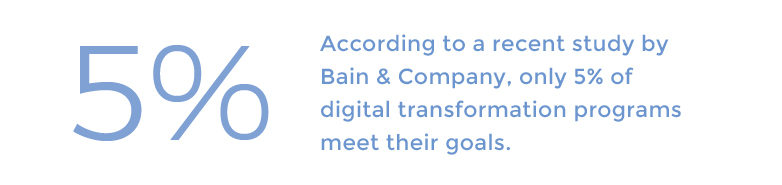 According to a recent study by Bain & Company, only 5% of digital transformation programs meet their goals.
